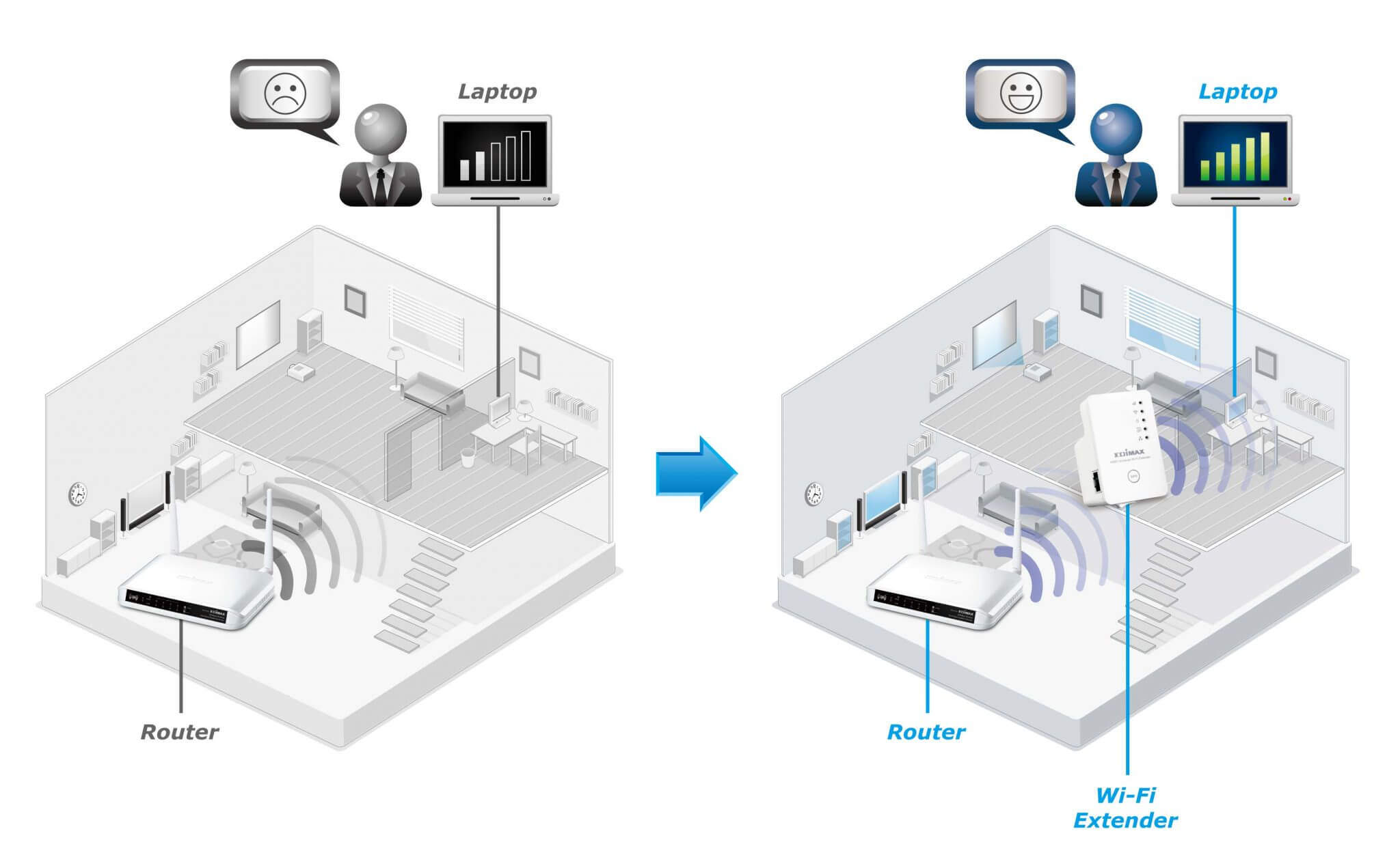 Retea Wi-Fi in locuinta acoperire maxima