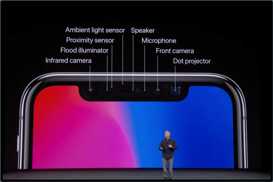 iPhone X dotari fata telefon