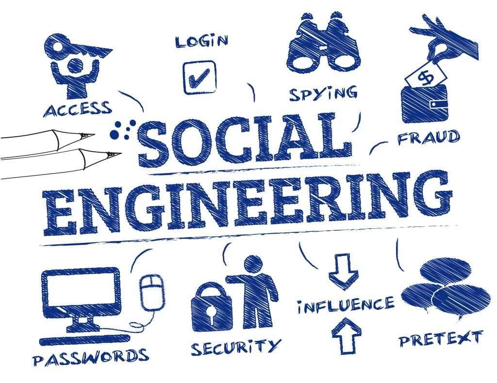 frauda inselaciune prin inginerie sociala